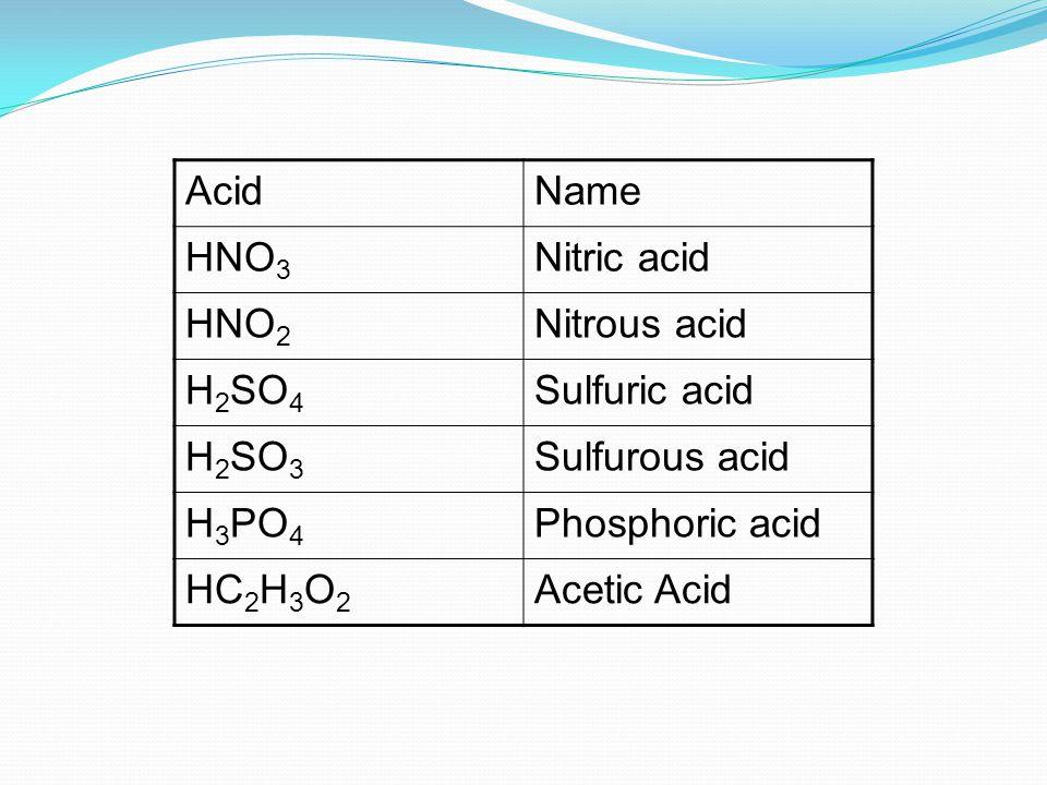 AcidName HNO 3 Nitric acid HNO 2 Nitrous acid H 2 SO 4 Sulfuric acid H 2 SO 3 Sulfurous acid H 3 PO 4 Phosphoric acid HC 2 H 3 O 2 Acetic Acid