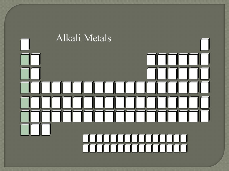 Learning Check 1.aluminum nitrate a) AlNO 3 b) Al(NO) 3 c) Al(NO 3 ) 3 2.