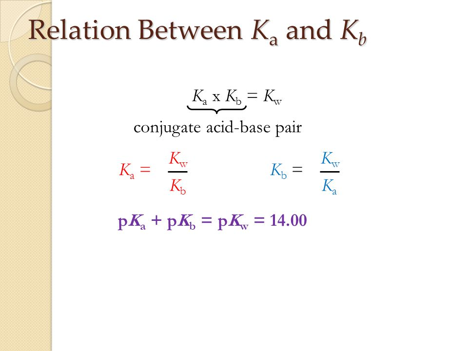 Relation Between K a and K b pK a + pK b = pK w = 14.00 K a x K b = K w Kb =Kb = KaKa KwKw K a = KbKb KwKw conjugate acid-base pair