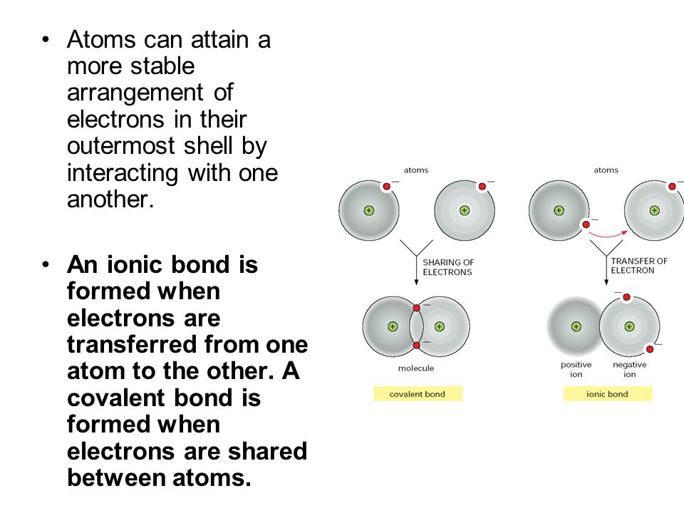 Molecular Compounds and Ions 1.What does it mean to say that an atom is neutral.