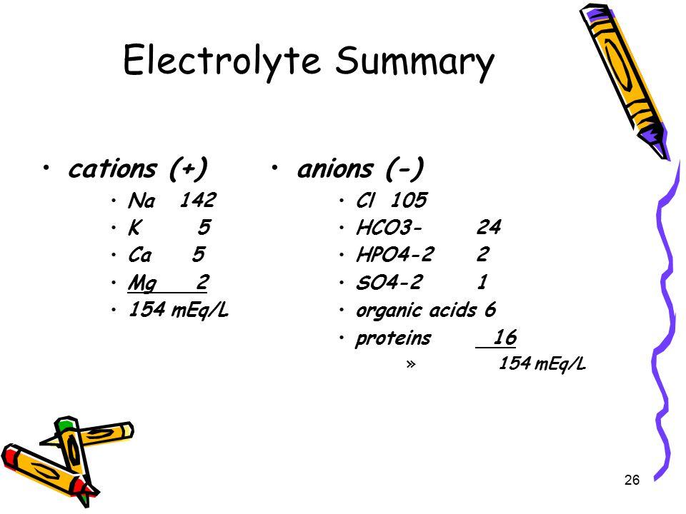 Electrolyte Summary cations (+) Na 142 K 5 Ca 5 Mg 2 154 mEq/L anions (-) Cl 105 HCO3- 24 HPO4-22 SO4-21 organic acids 6 proteins 16 » 154 mEq/L 26