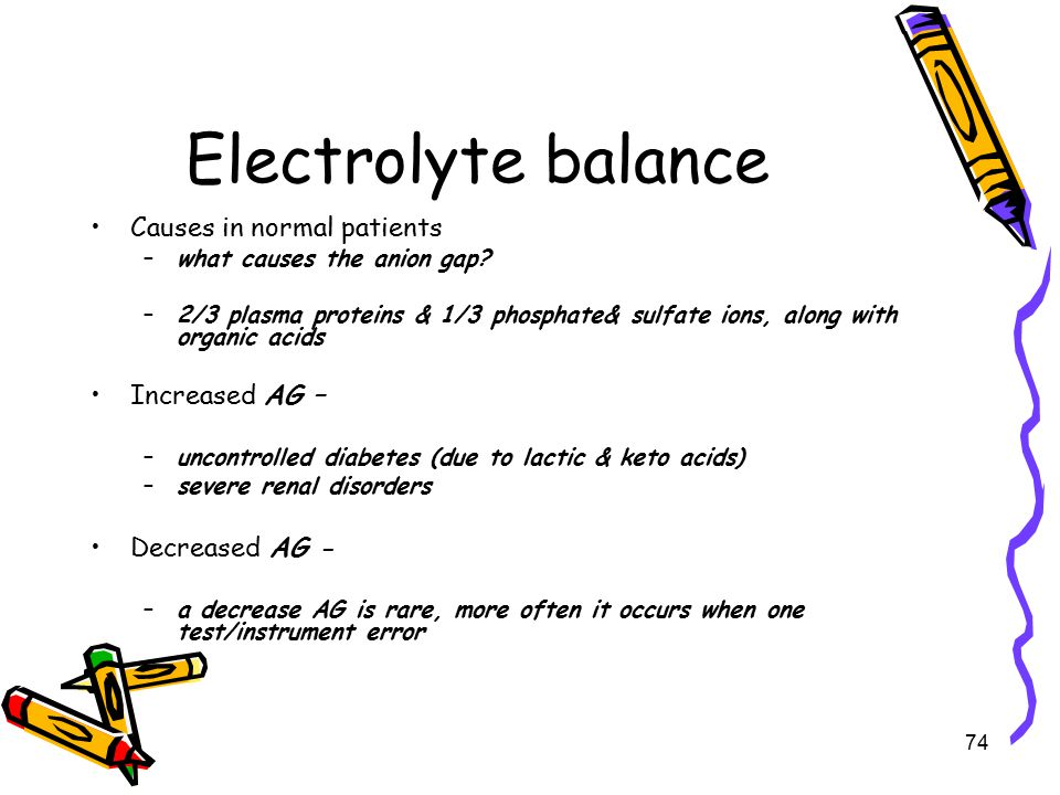 Electrolyte balance Causes in normal patients –what causes the anion gap.