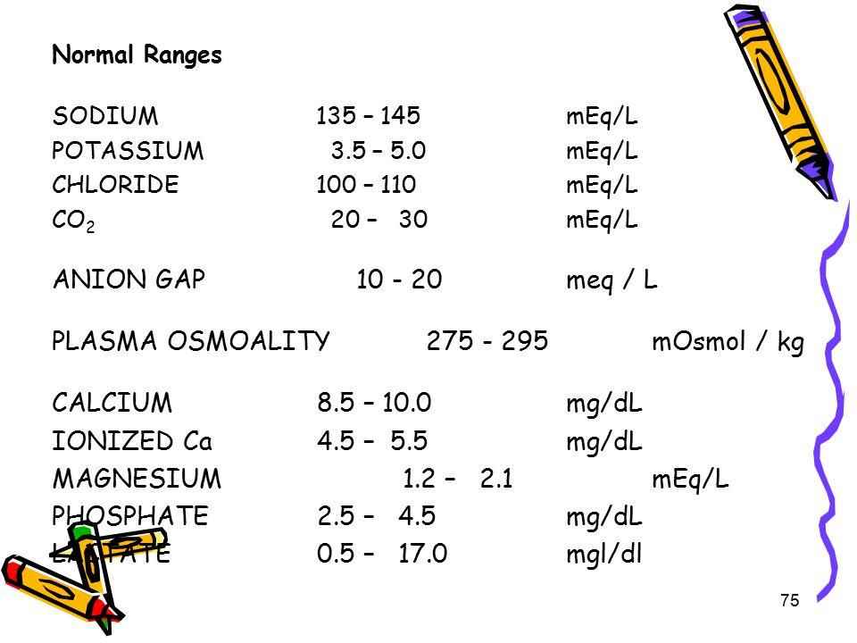 Normal Ranges SODIUM 135 – 145mEq/L POTASSIUM 3.5 – 5.0mEq/L CHLORIDE 100 – 110mEq/L CO 2 20 – 30 mEq/L ANION GAP 10 - 20 meq / L PLASMA OSMOALITY 275 - 295mOsmol / kg CALCIUM 8.5 – 10.0 mg/dL IONIZED Ca 4.5 – 5.5mg/dL MAGNESIUM 1.2 – 2.1 mEq/L PHOSPHATE 2.5 – 4.5 mg/dL LACTATE 0.5 – 17.0 mgl/dl 75