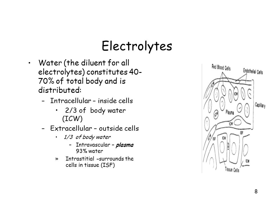 Electrolytes Water (the diluent for all electrolytes) constitutes 40- 70% of total body and is distributed: –Intracellular – inside cells 2/3 of body water (ICW) –Extracellular – outside cells 1/3 of body water –Intravascular – plasma 93% water »Intrastitial -surrounds the cells in tissue (ISF) 8
