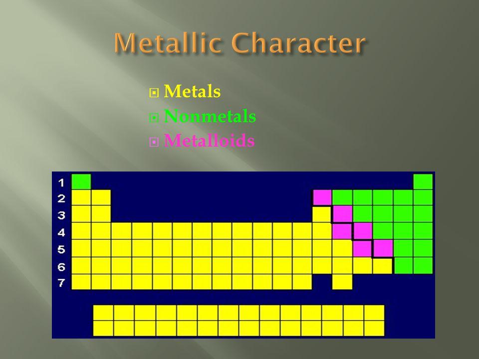  Metals  Nonmetals  Metalloids