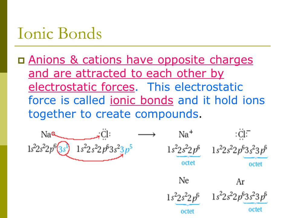 Formation of Anions  The gain of negatively charged electrons by a neutral atom produces an anion.