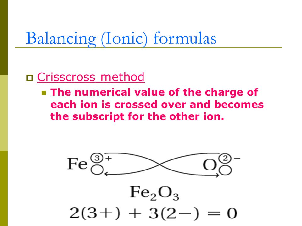 Formation of Ionic Compounds  Compounds composed of cations & anions are called ionic compounds.