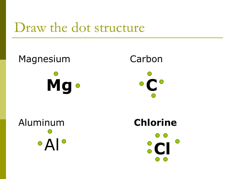 Electron (Lewis) Dot Structures  Electron dot structures are diagrams that show valance electrons as dots around the chemical symbol.