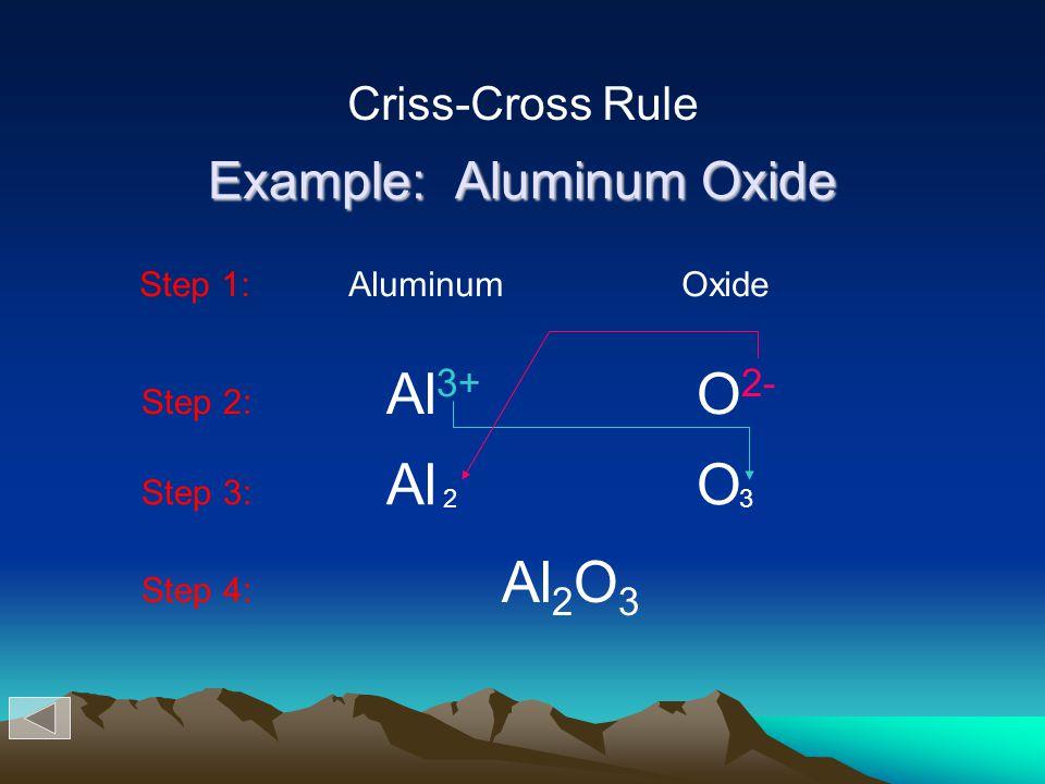Example: Aluminum Oxide Step 1: Aluminum Oxide Step 2: Al 3+ O 2- Step 3: Al O 23 Step 4: Al 2 O 3 Criss-Cross Rule