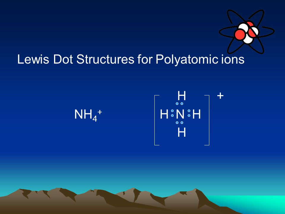 Lewis Dot Structures for Polyatomic ions H+ NH 4 + H N H H