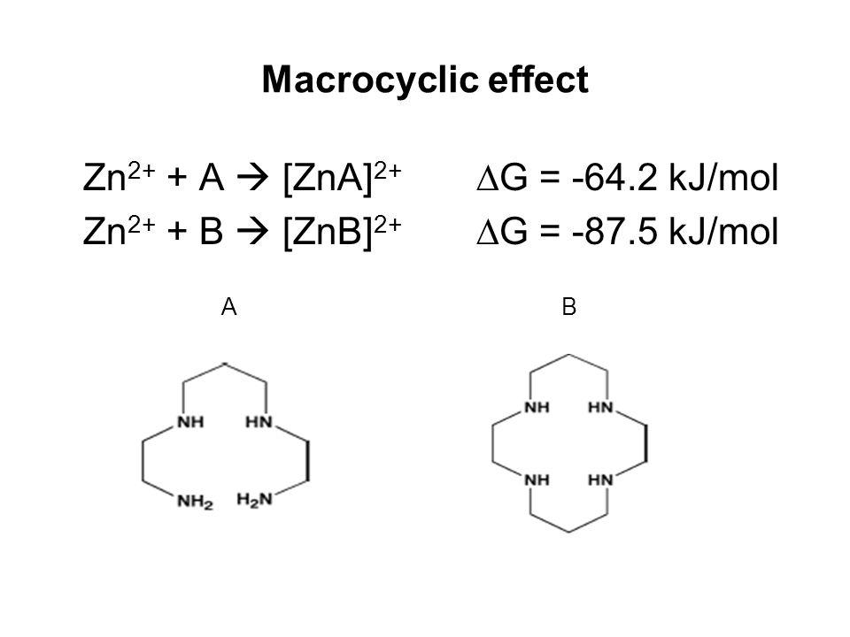 Macrocyclic effect Zn 2+ + A  [ZnA] 2+  G = -64.2 kJ/mol Zn 2+ + B  [ZnB] 2+  G = -87.5 kJ/mol AB