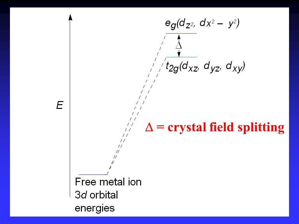  = crystal field splitting