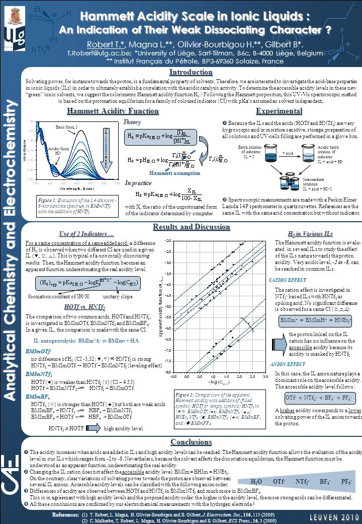 Analytical Chemistry and Electrochemistry H 0 in Various ILs CATION EFFECT ANION EFFECT ANION EFFECT The cation effect is investigated in NTf 2 - based ILs with HNTf 2 as spiking acid.