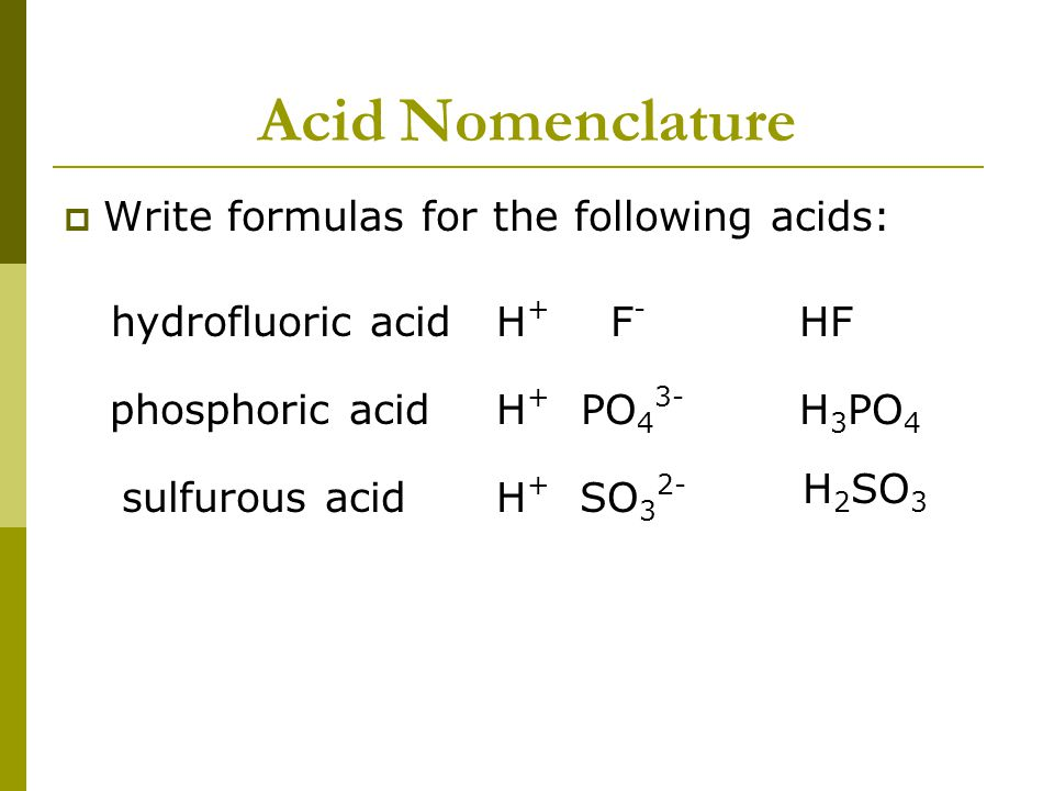 Acid Nomenclature  Write formulas for the following acids: hydrofluoric acid phosphoric acid HF sulfurous acid H 3 PO 4 H 2 SO 3 H+H+ H+H+ H+H+ F-F- PO 4 3- SO 3 2-