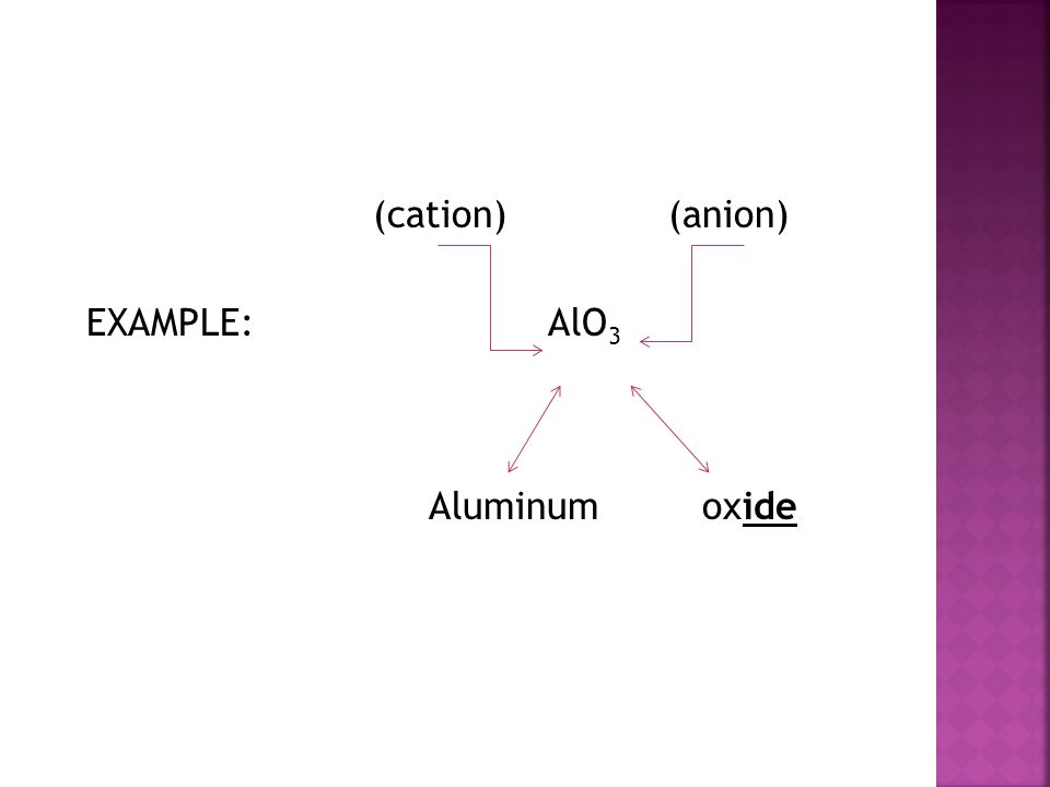 (cation) (anion) EXAMPLE: AlO 3 Aluminum oxide