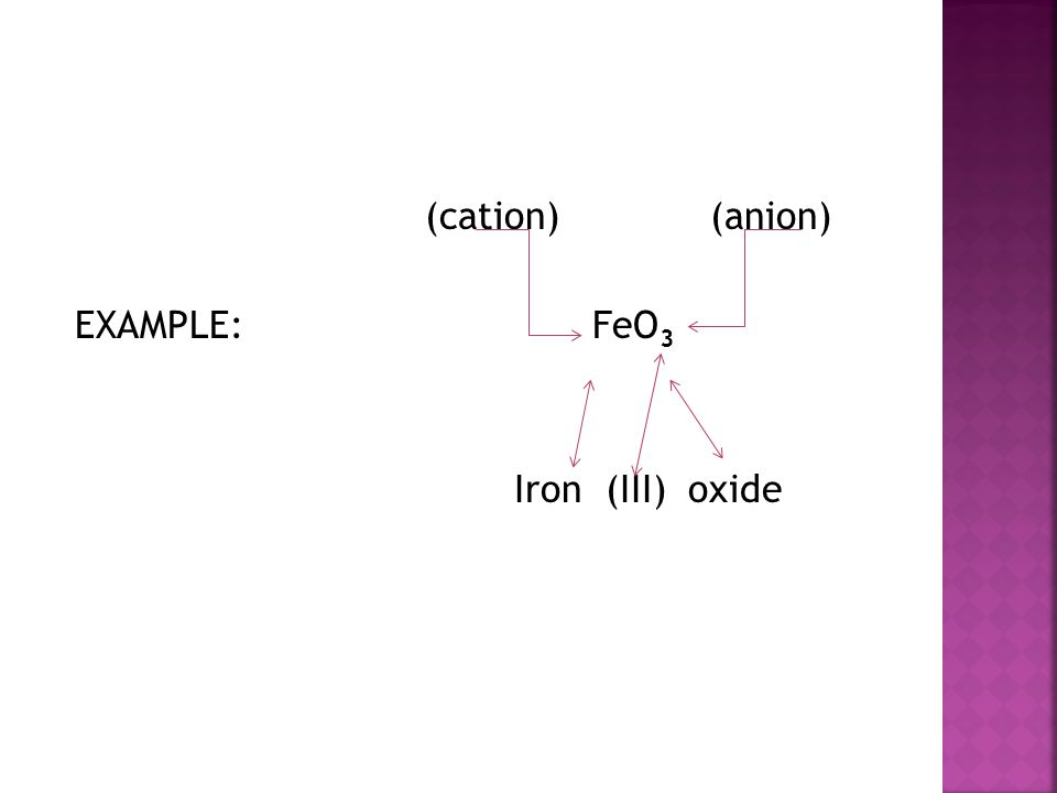 (cation) (anion) EXAMPLE: FeO 3 Iron (III) oxide