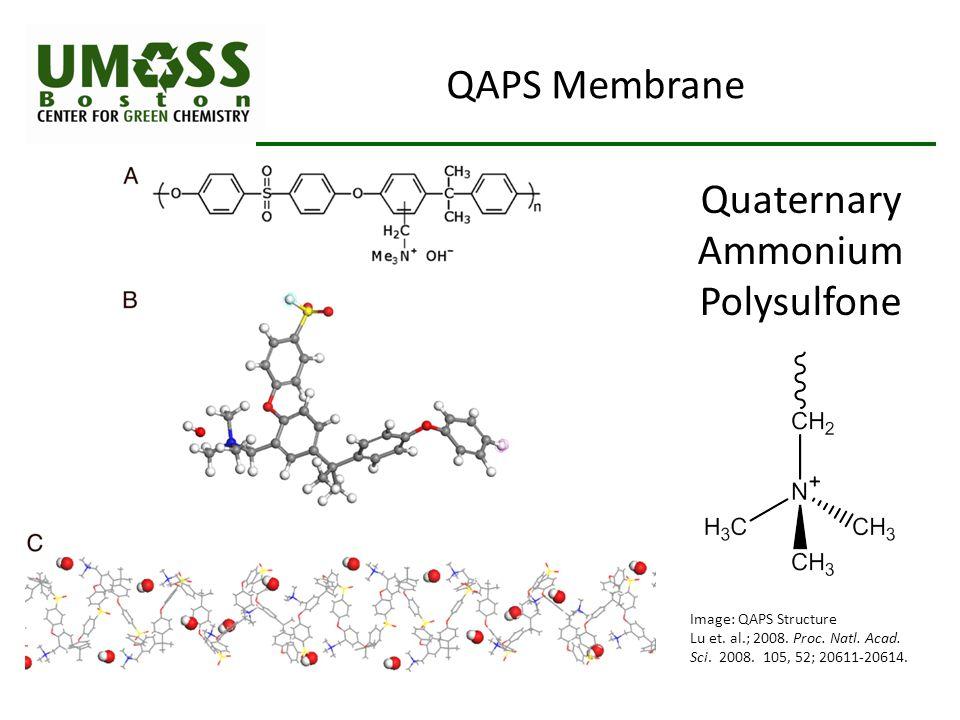QAPS Membrane Image: QAPS Structure Lu et. al.; 2008. Proc. Natl. Acad. Sci. 2008. 105, 52; 20611-20614. Quaternary Ammonium Polysulfone