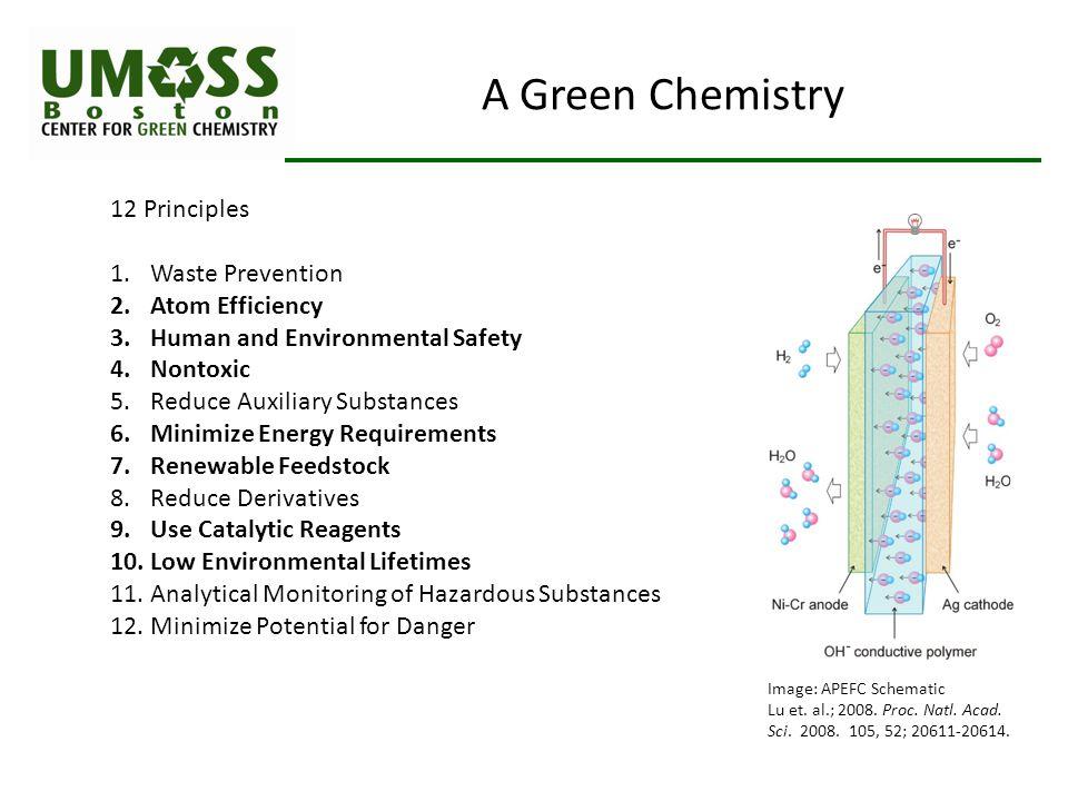 Image: APEFC Schematic Lu et. al.; 2008. Proc. Natl. Acad. Sci. 2008. 105, 52; 20611-20614. A Green Chemistry 12 Principles 1.Waste Prevention 2.Atom