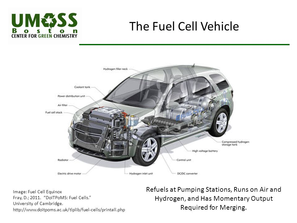 The Fuel Cell Vehicle Image: Fuel Cell Equinox Fray, D.; 2011.
