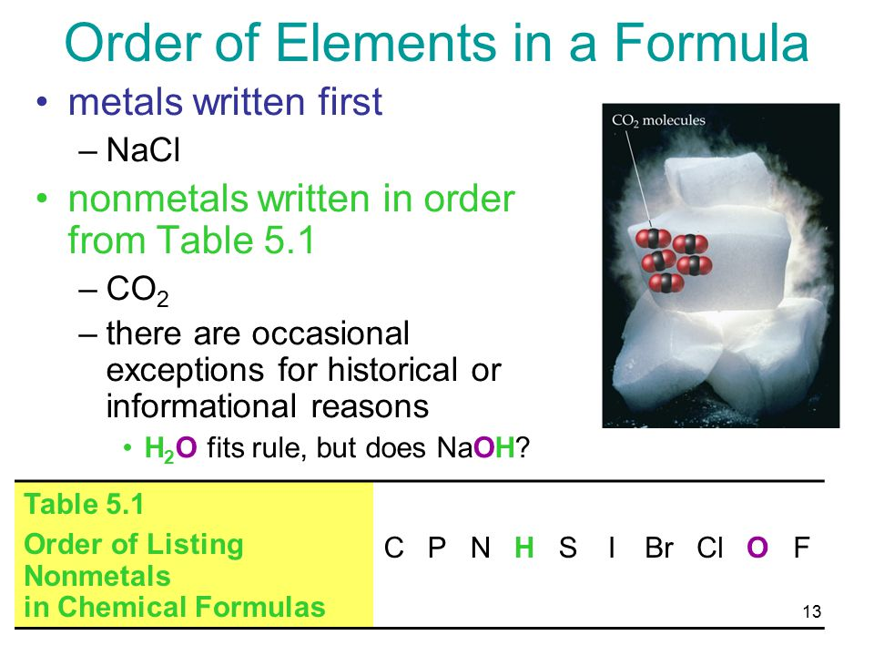 Tro s Introductory Chemistry, Chapter 5 13 Order of Elements in a Formula metals written first –NaCl nonmetals written in order from Table 5.1 –CO 2 –there are occasional exceptions for historical or informational reasons H 2 O fits rule, but does NaOH.