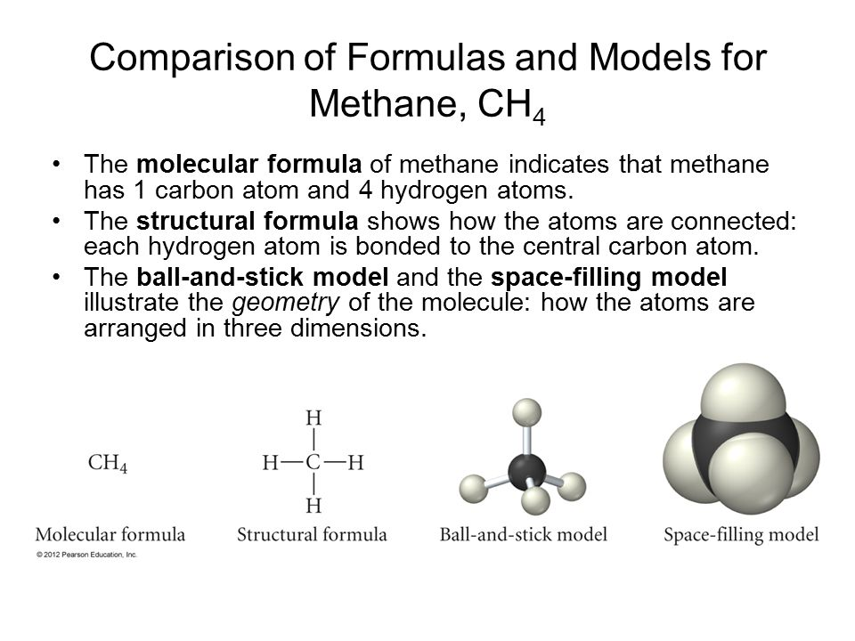 Types of Chemical Formulas An empirical formula gives the relative number of atoms of each element in a compound.