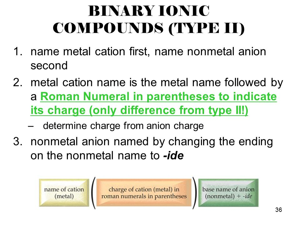 35 NAMING AND WRITING IONIC FORMULAS  When writing ionic formula, knowing the charge of the ions are important since the net charge on the compound m