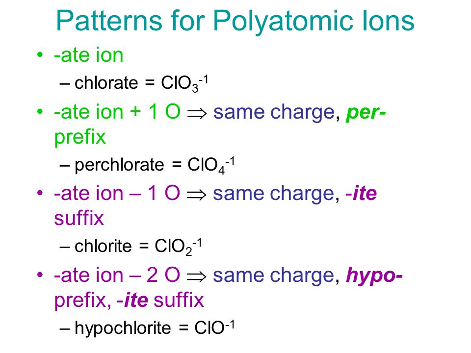 Patterns for Polyatomic Ions -ate ion –chlorate = ClO 3 -1 -ate ion + 1 O  same charge, per- prefix –perchlorate = ClO 4 -1 -ate ion – 1 O  same charge, -ite suffix –chlorite = ClO 2 -1 -ate ion – 2 O  same charge, hypo- prefix, -ite suffix –hypochlorite = ClO -1