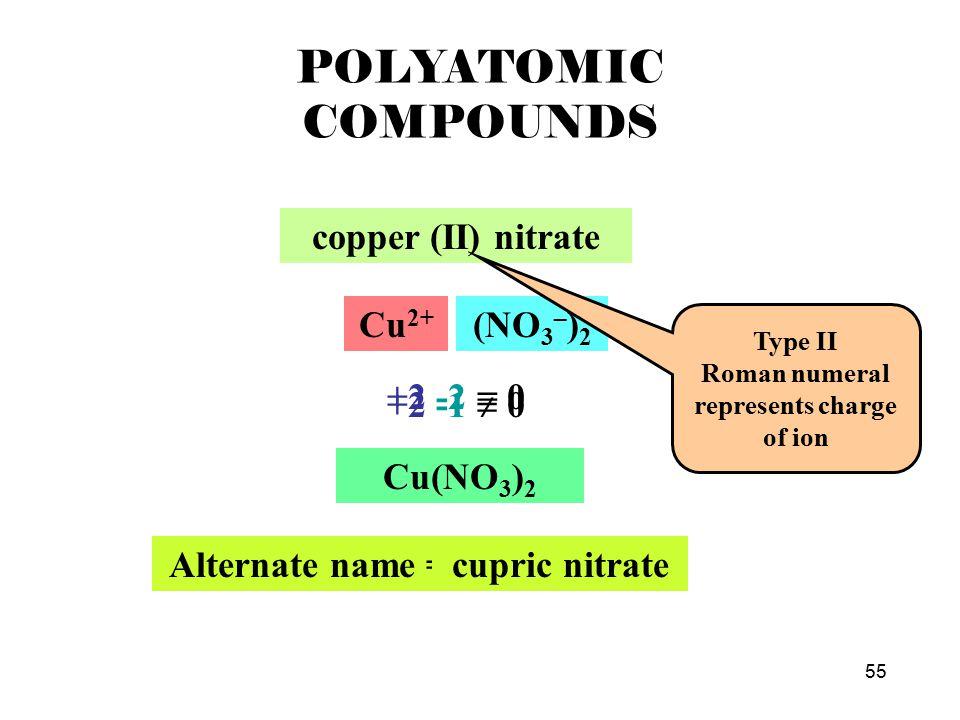 54 POLYATOMIC COMPOUNDS ammonium acetate NH 4 + C2H3O2–C2H3O2– +1 -1 = 0 NH 4 C 2 H 3 O 2 sodium sulfate Na + SO 4 2– +1 -2  0 Na 2 + Na 2 SO 4 +2 -2 = 0