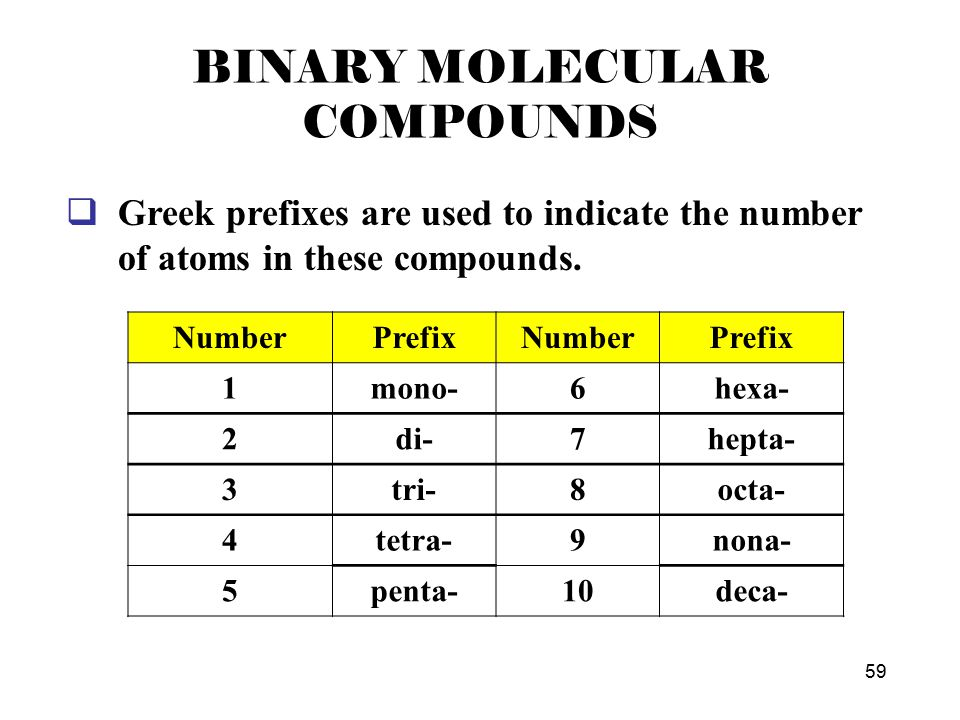 59 BINARY MOLECULAR COMPOUNDS  Greek prefixes are used to indicate the number of atoms in these compounds.