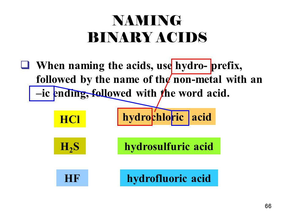 66 NAMING BINARY ACIDS  When naming the acids, use hydro- prefix, followed by the name of the non-metal with an –ic ending, followed with the word acid.
