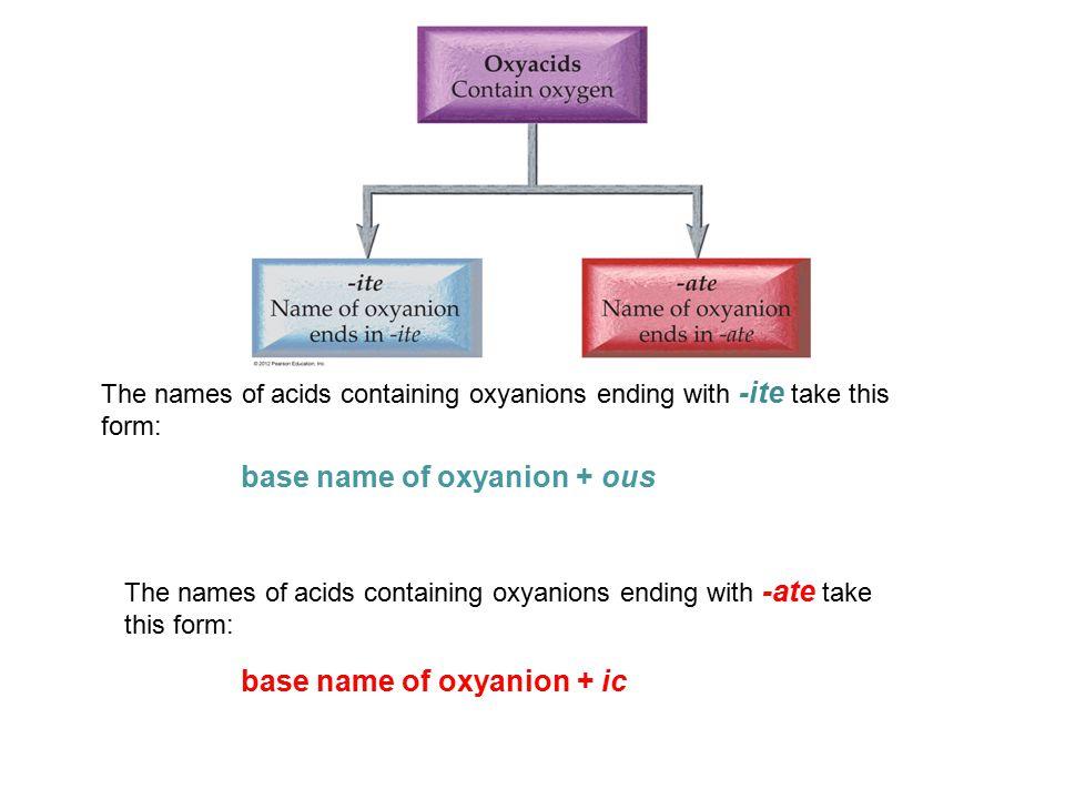 69 POLYATOMIC ACIDS carbonic acidH 2 CO 3 CO 3 2  carbonate HCO 3  bicarbonate acetic acid HC 2 H 3 O 2 C 2 H 3 O 2  acetate