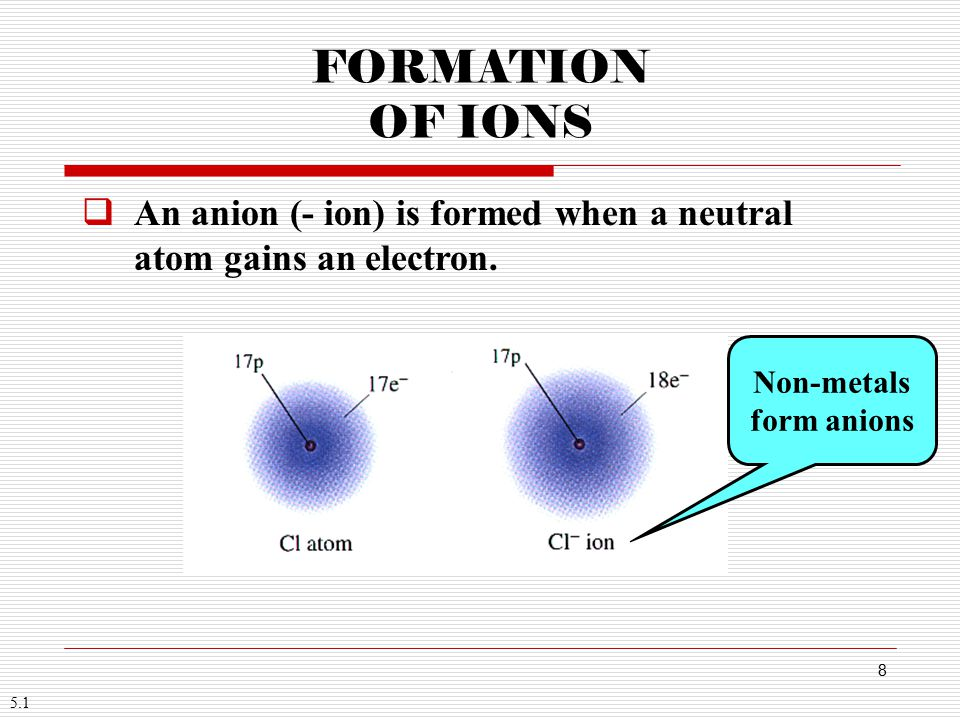 7 5.1 FORMATION OF IONS  An ion (charged particle) can be produced when an atom gains or loses one or more electrons. A cation (+ ion) is formed when