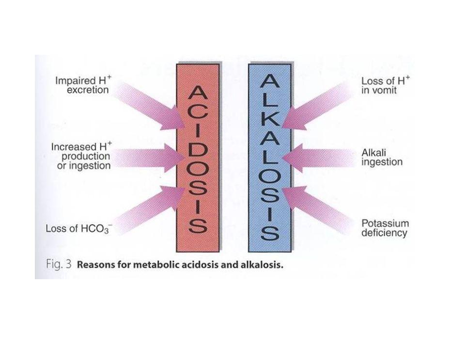 Metabolic acidosis Reduction in bicarbonate conc.