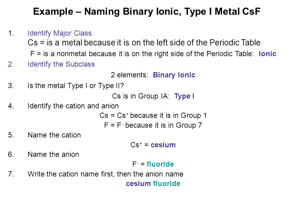 Type I Binary Ionic Compounds Contain a Metal Cation + a Nonmetal Anion Common simple cations and anions are listed in Table 5.1 The Metal is listed first in the formula & name 1.Name the metal cation first, name the nonmetal anion second.