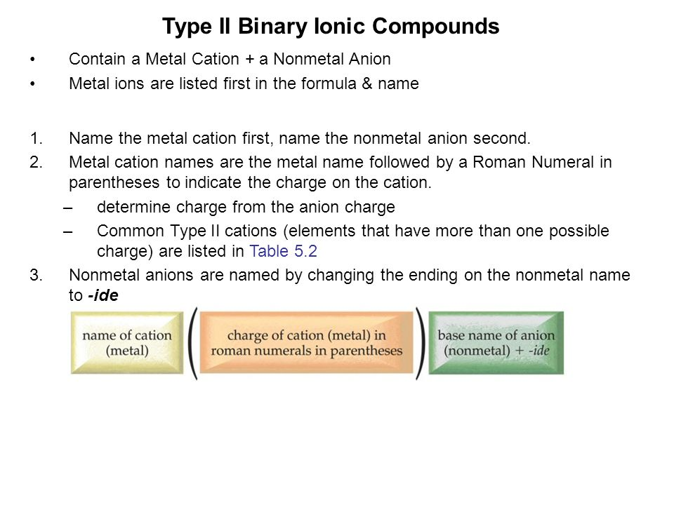 Example – Naming Binary Ionic, Type I Metal CsF 1.Identify Major Class Cs = is a metal because it is on the left side of the Periodic Table F = is a nonmetal because it is on the right side of the Periodic Table: Ionic 2.Identify the Subclass 2 elements: Binary Ionic 3.Is the metal Type I or Type II.