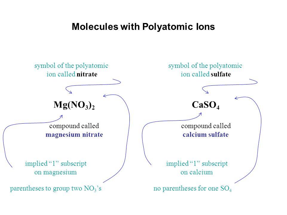 Some Common Polyatomic Ions NameFormula acetateC2H3O2–C2H3O2– carbonateCO 3 2– hydrogen carbonate (bicarbonate) HCO 3 – hydroxideOH – nitrateNO 3 – nitriteNO 2 – chromateCrO 4 2– dichromateCr 2 O 7 2– ammoniumNH 4 + NameFormula hypochloriteClO – chloriteClO 2 – chlorate ClO 3 – perchlorateClO 4 – sulfateSO 4 2– sulfiteSO 3 2– Hydrogen sulfate (bisulfate) HSO 4 – Hydrogen sulfite (bisulfite) HSO 3 –