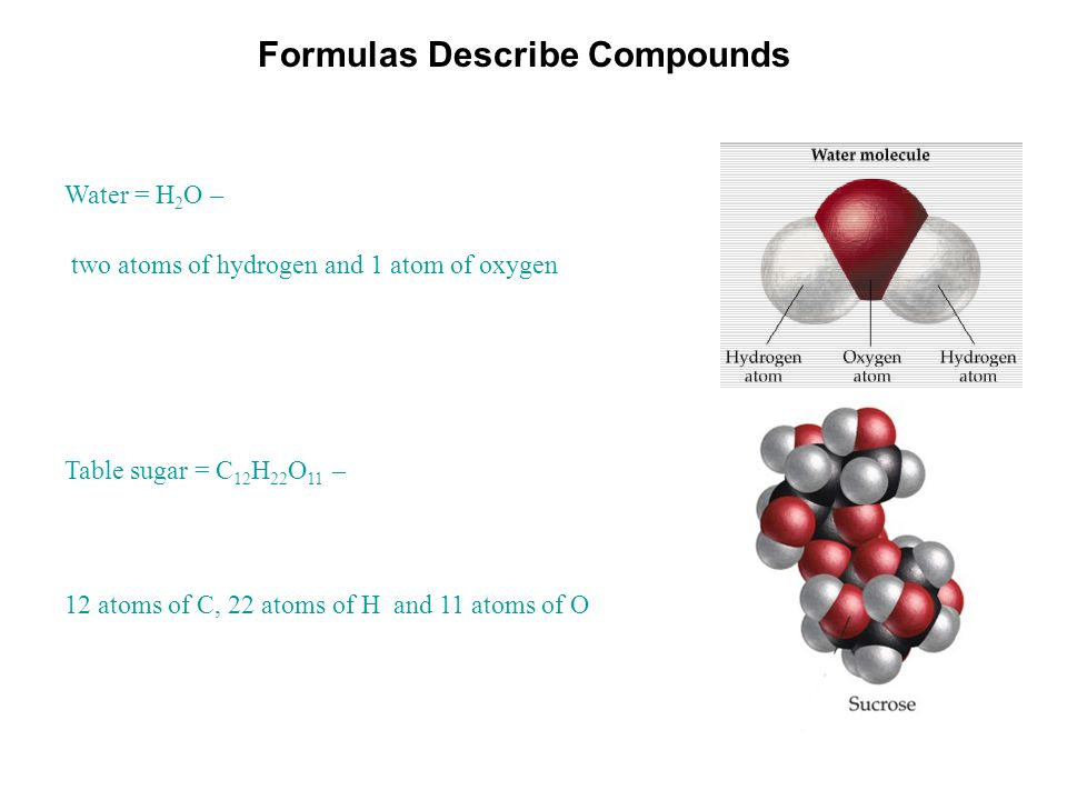 Formulas Describe Compounds A compound is a distinct substance that is composed of atoms of two or more elements.