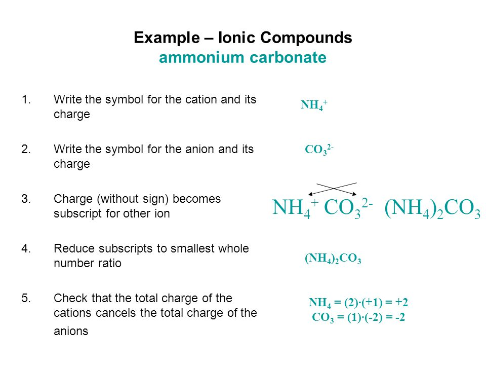 Example – Ionic Compounds Iron(III) phosphate 1.Write the symbol for the cation and its charge 2.Write the symbol for the anion and its charge 3.Charge (without sign) becomes subscript for other ion 4.Reduce subscripts to smallest whole number ratio 5.Check that the total charge of the cations cancels the total charge of the anions Fe +3 PO 4 3- Fe +3 PO 4 3- Fe 3 (PO 4 ) 3 Fe = (1)∙(+3) = +3 PO 4 = (1)∙(-3) = -3 FePO 4