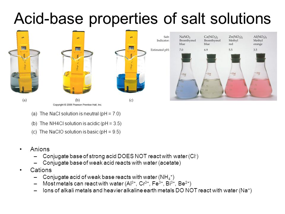 Acid-base properties of salt solutions Anions –Conjugate base of strong acid DOES NOT react with water (Cl - ) –Conjugate base of weak acid reacts wit