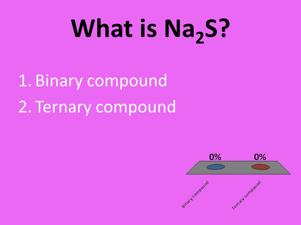 What is Na 2 S? 1.Binary compound 2.Ternary compound