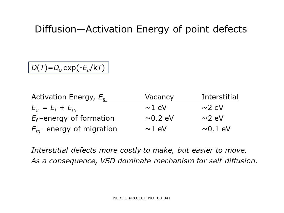 Diffusion—Activation Energy of point defects D(T)=D o exp(-E a /kT) Activation Energy, E a VacancyInterstitial E a = E f + E m ~1 eV~2 eV E f –energy of formation~0.2 eV~2 eV E m –energy of migration~1 eV~0.1 eV Interstitial defects more costly to make, but easier to move.