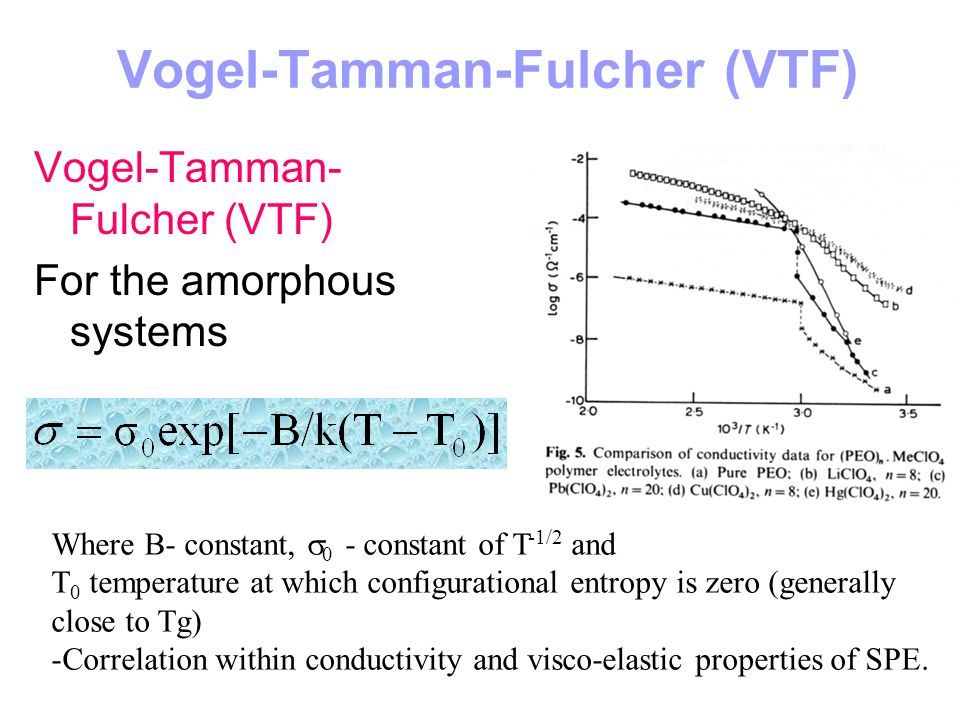 Vogel-Tamman-Fulcher (VTF) For the amorphous systems Where B- constant,  0 - constant of T -1/2 and T 0 temperature at which configurational entropy is zero (generally close to Tg) -Correlation within conductivity and visco-elastic properties of SPE.