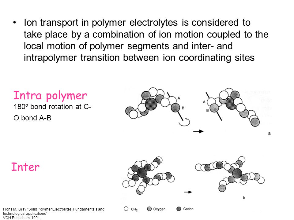 Ion transport in polymer electrolytes is considered to take place by a combination of ion motion coupled to the local motion of polymer segments and inter- and intrapolymer transition between ion coordinating sites Intra polymer 180º bond rotation at C- O bond A-B Inter Fiona M.