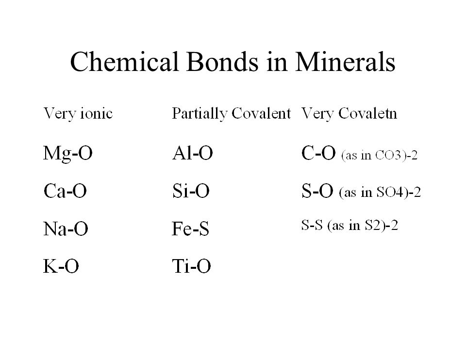 Chemical Bonds in Minerals