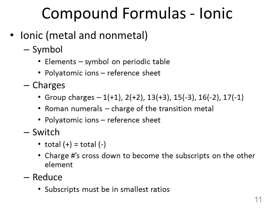 naming chemical compounds 1 ions naming and formulas cations periodic table periodic table with symbols and charges - Periodic Table With Symbols And Charges