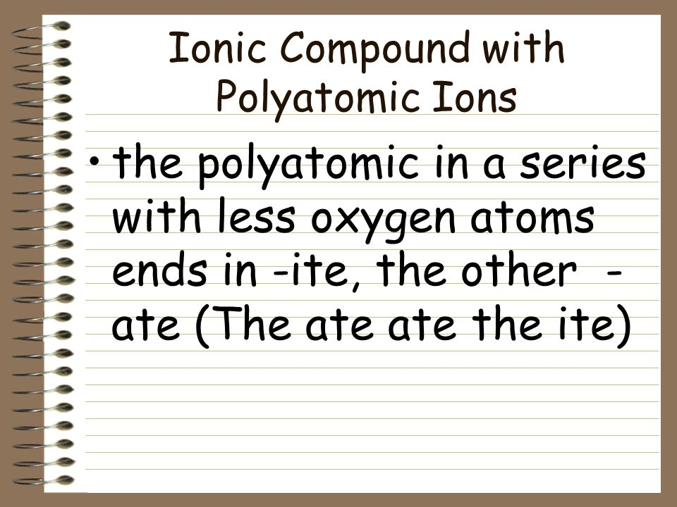 Ionic Compound with Polyatomic Ions You must MEMORIZE your polyatomic ions!!!.