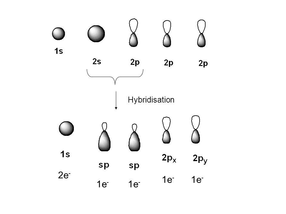 Hybridisation 2e - 1e -