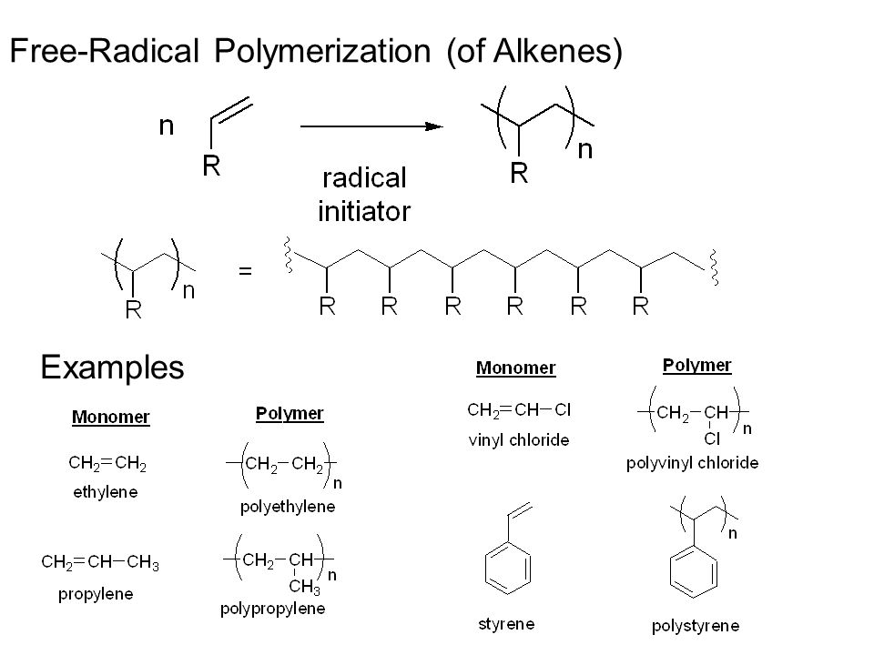 Free-Radical Polymerization (of Alkenes) Examples