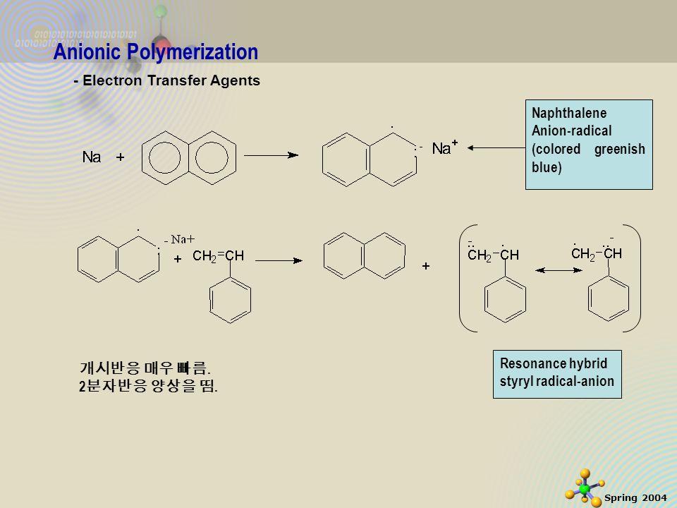 3 Spring 2004 Anionic Polymerization 2 양끝에서 성장이 일어남.