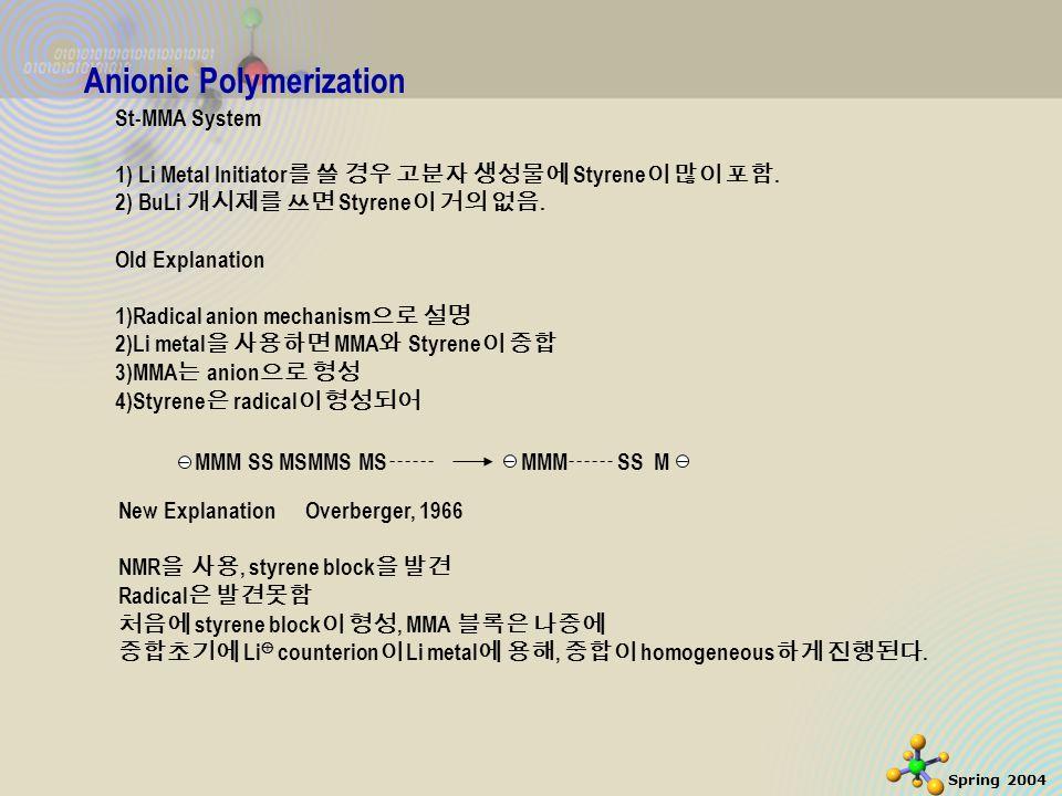 24 Spring 2004 Anionic Polymerization St-MMA System 1) Li Metal Initiator 를 쓸 경우 고분자 생성물에 Styrene 이 많이 포함.